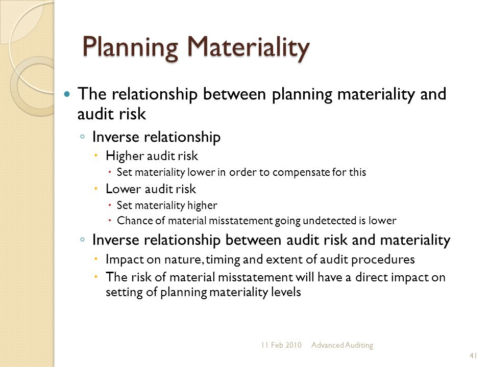 Planning Materiality The relationship between planning materiality and audit risk. Inverse relationship.