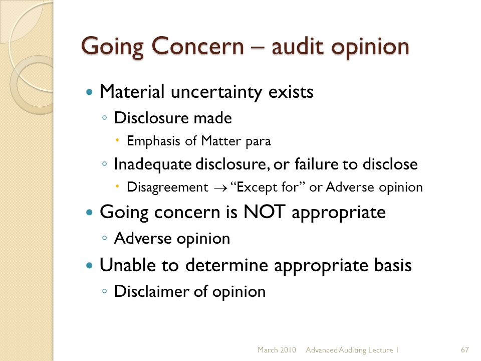 Going Concern – audit opinion