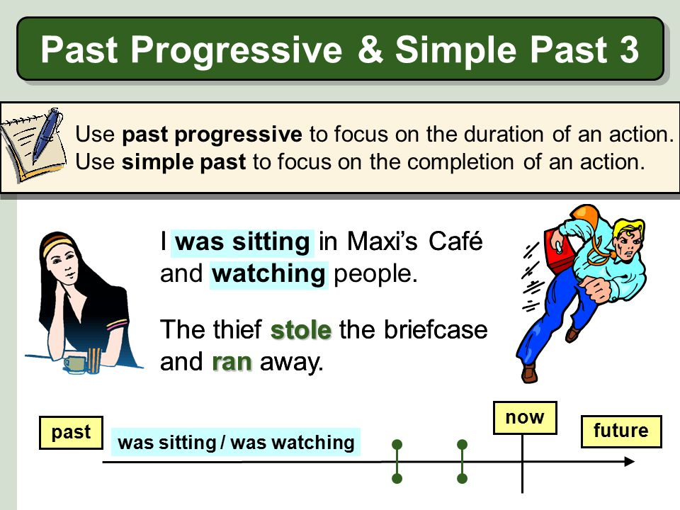 Past Progressive & Simple Past 3 was sitting / was watching