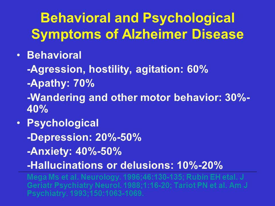 Behavioral and Psychological Symptoms of Alzheimer Disease