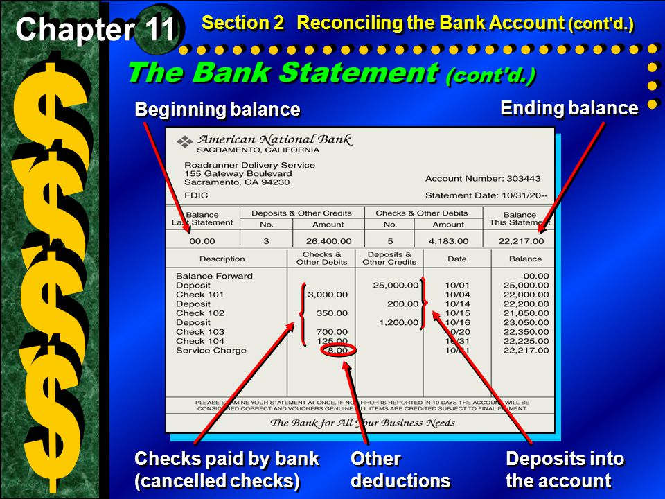 $ $ $ $ The Bank Statement (cont d.) Chapter 11