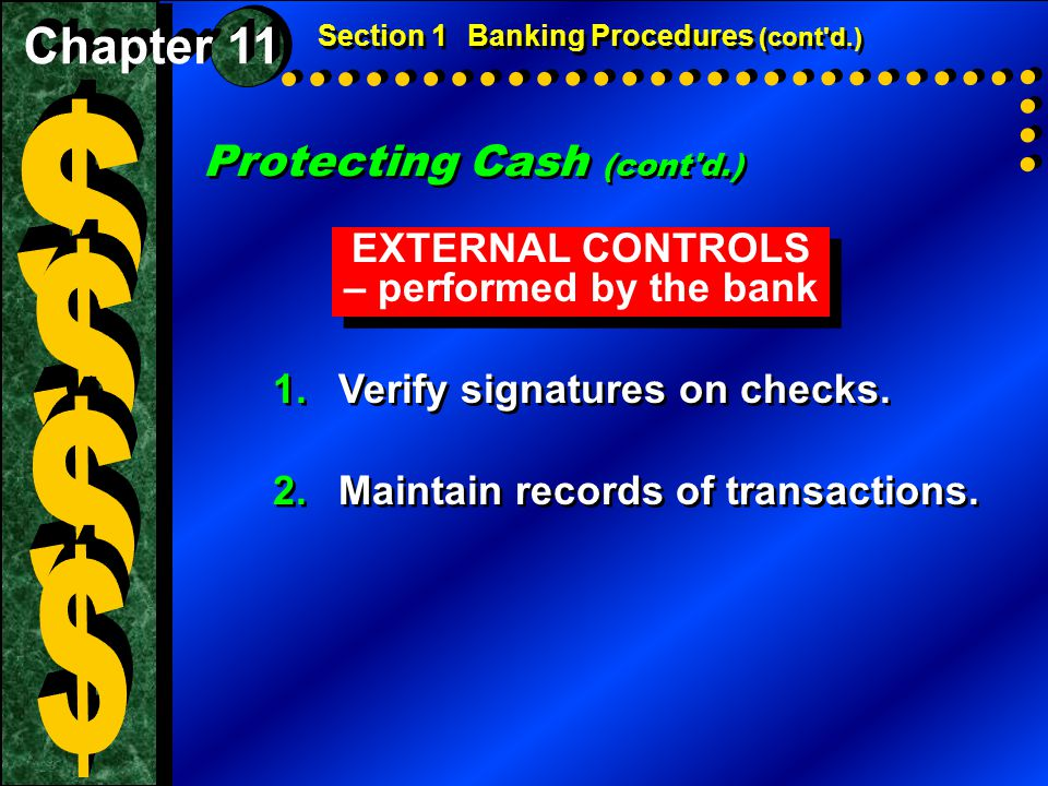 EXTERNAL CONTROLS – performed by the bank