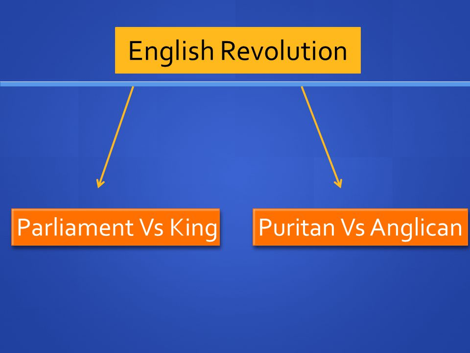 English Revolution Parliament Vs King Puritan Vs Anglican