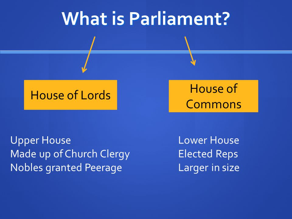 What is Parliament House of Commons House of Lords Upper House