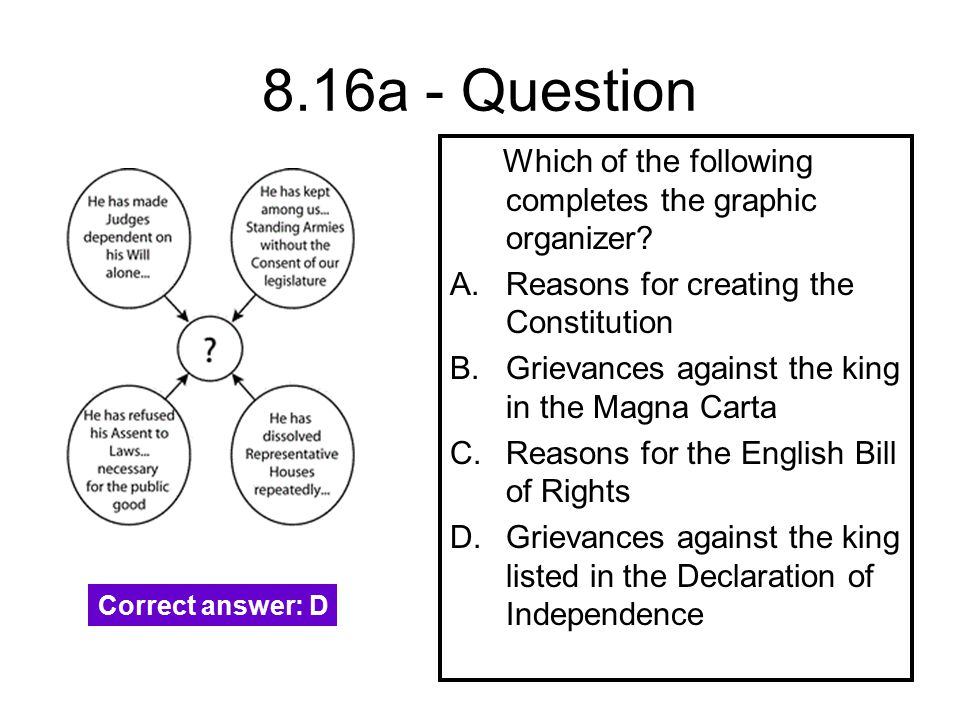 8.16a - Question Which of the following completes the graphic organizer Reasons for creating the Constitution.