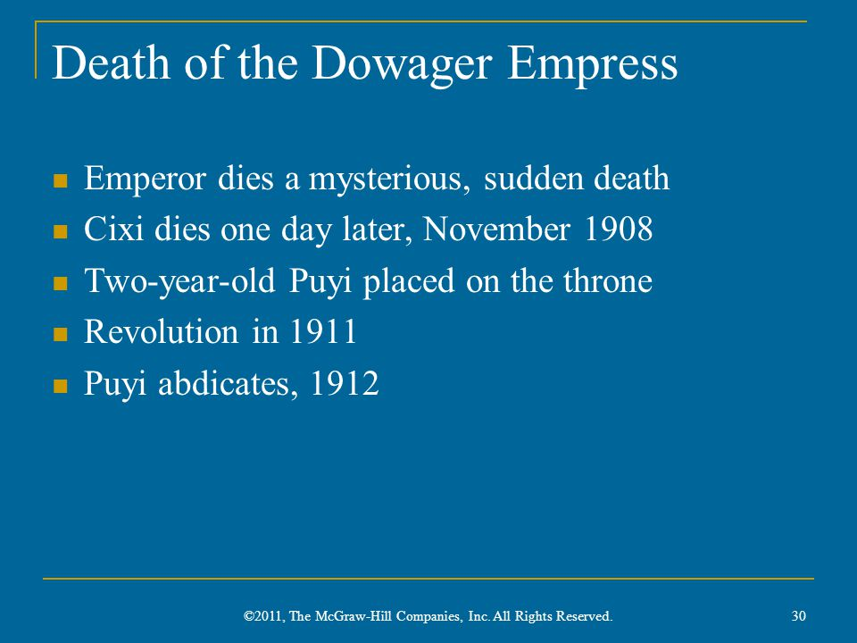 Death of the Dowager Empress