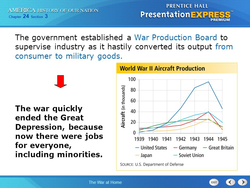 The government established a War Production Board to supervise industry as it hastily converted its output from consumer to military goods.