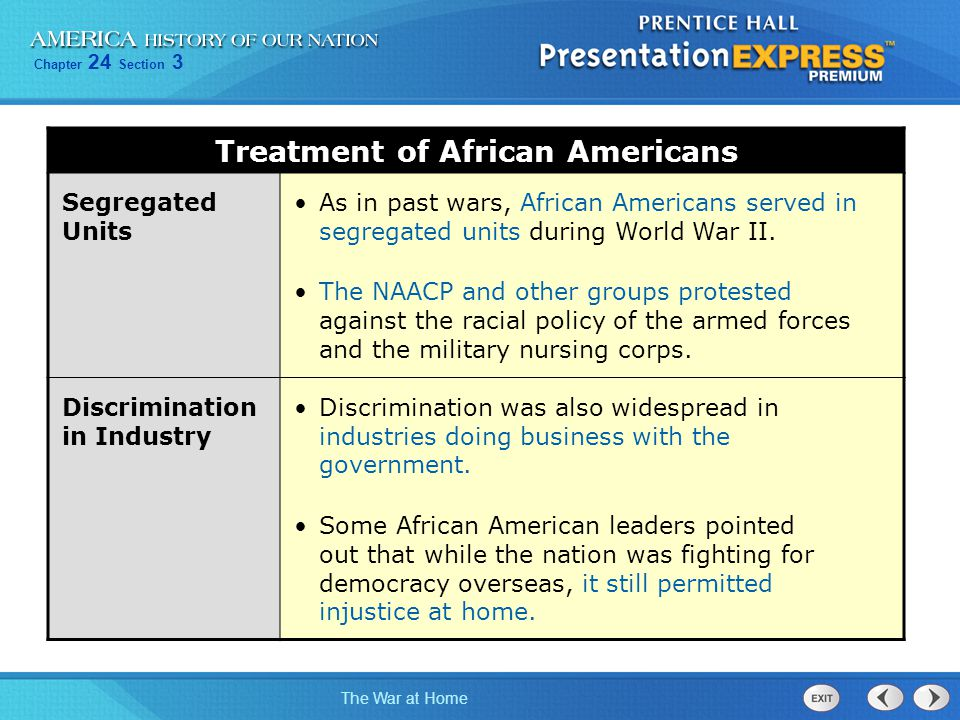 Treatment of African Americans