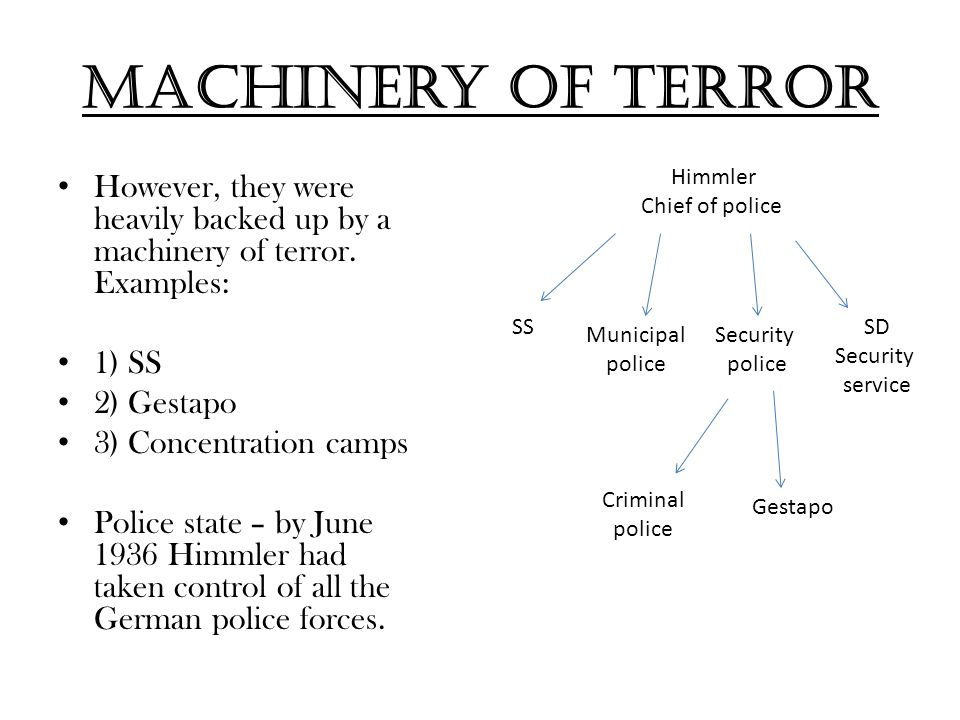 Machinery of terror Himmler. Chief of police. However, they were heavily backed up by a machinery of terror. Examples: