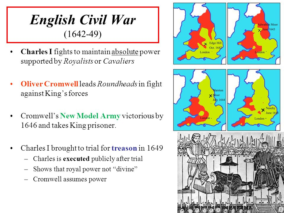 English Civil War (1642-49) Charles I fights to maintain absolute power supported by Royalists or Cavaliers.