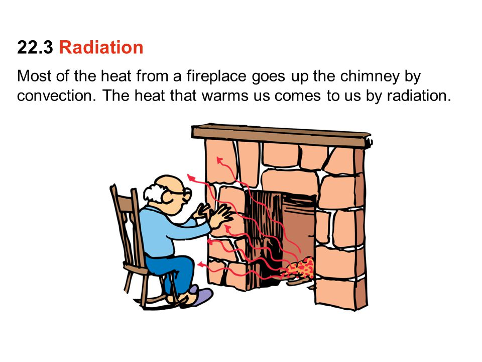 22.3 Radiation Most of the heat from a fireplace goes up the chimney by convection.
