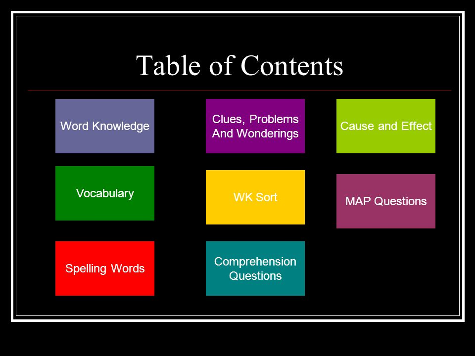 Table of Contents Word Knowledge Clues, Problems And Wonderings
