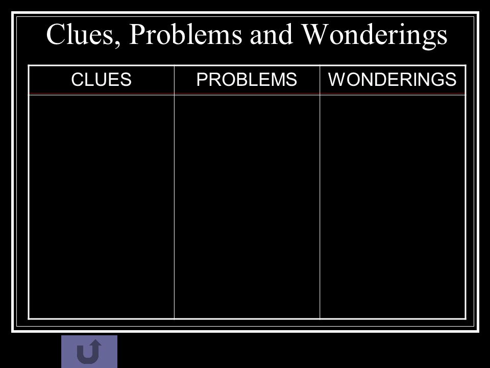 Clues, Problems and Wonderings