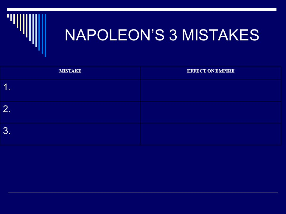 NAPOLEON'S 3 MISTAKES MISTAKE EFFECT ON EMPIRE 1. 2. 3.