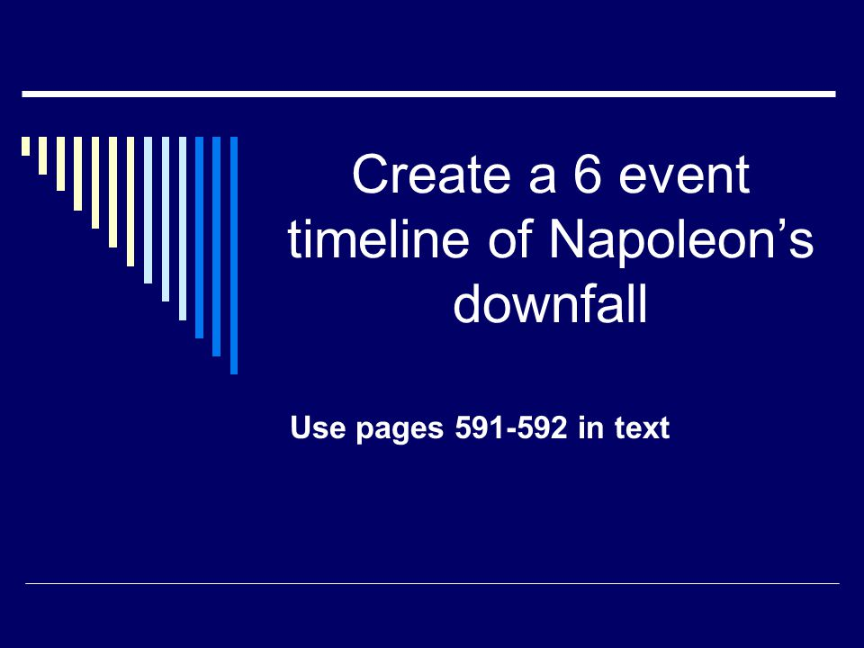 Create a 6 event timeline of Napoleon's downfall
