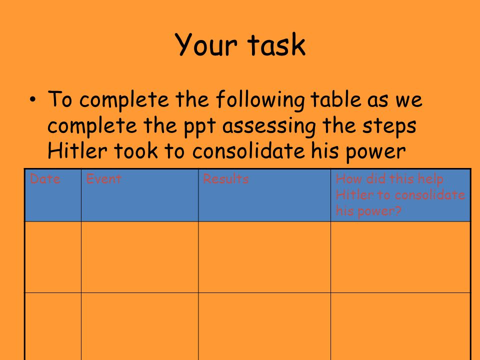 Your task To complete the following table as we complete the ppt assessing the steps Hitler took to consolidate his power.