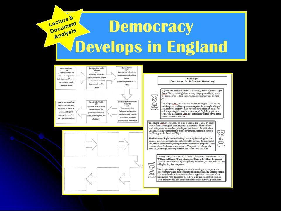 Democracy Develops in England