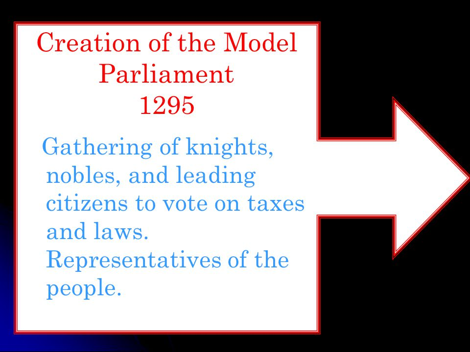 Creation of the Model Parliament 1295