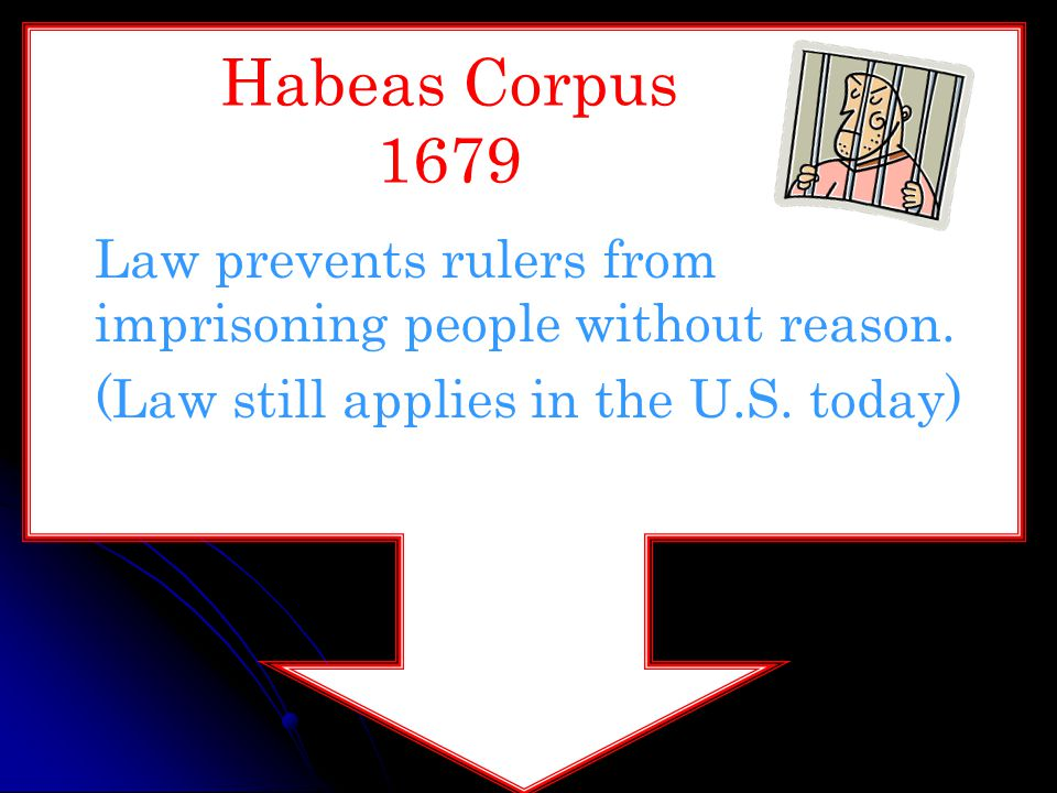 Habeas Corpus 1679 (Law still applies in the U.S. today)