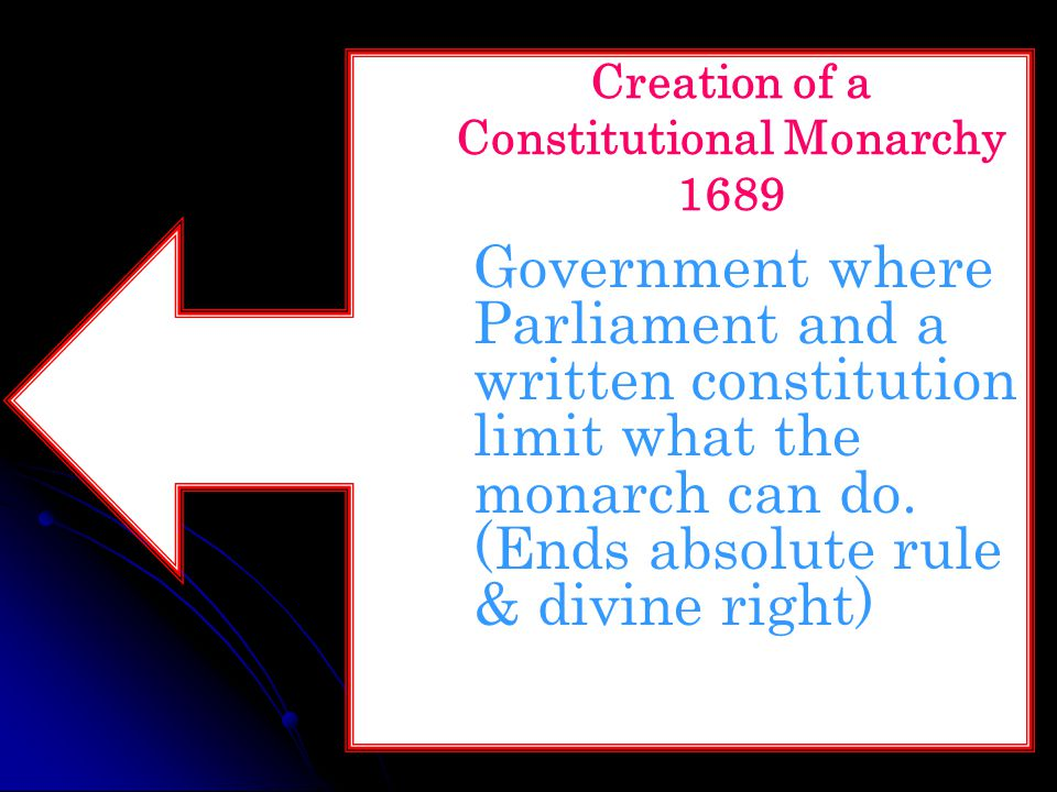 Creation of a Constitutional Monarchy 1689
