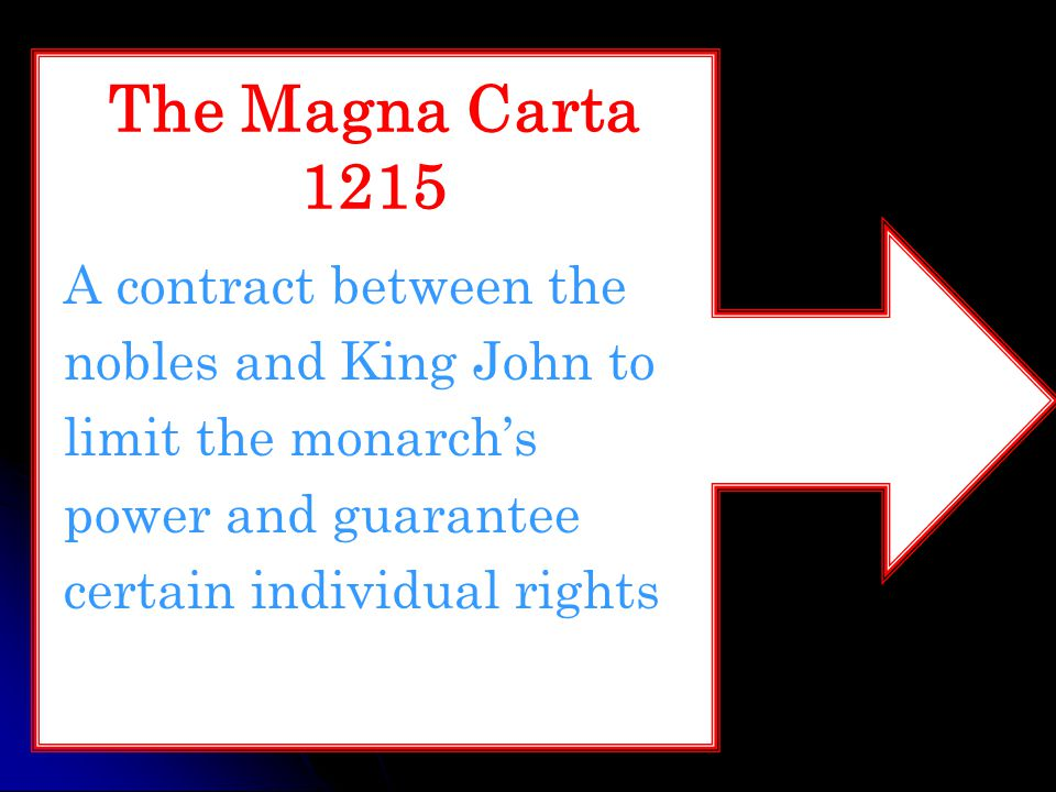 The Magna Carta 1215 A contract between the nobles and King John to