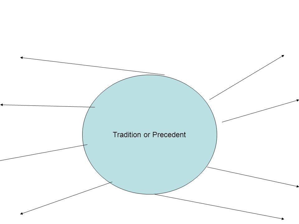 Tradition or Precedent
