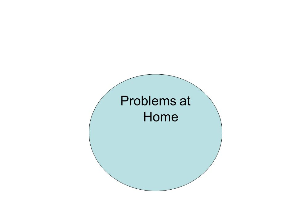 Problems at Home