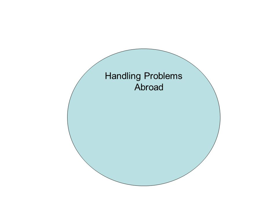 Handling Problems Abroad