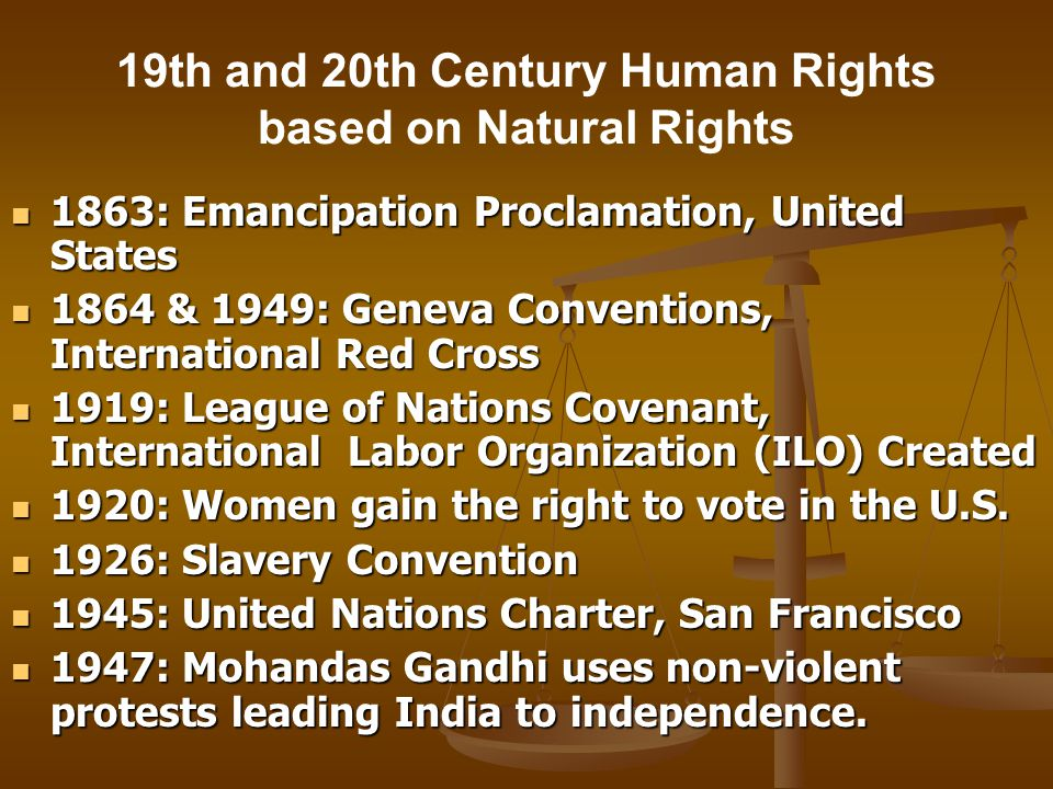 19th and 20th Century Human Rights based on Natural Rights