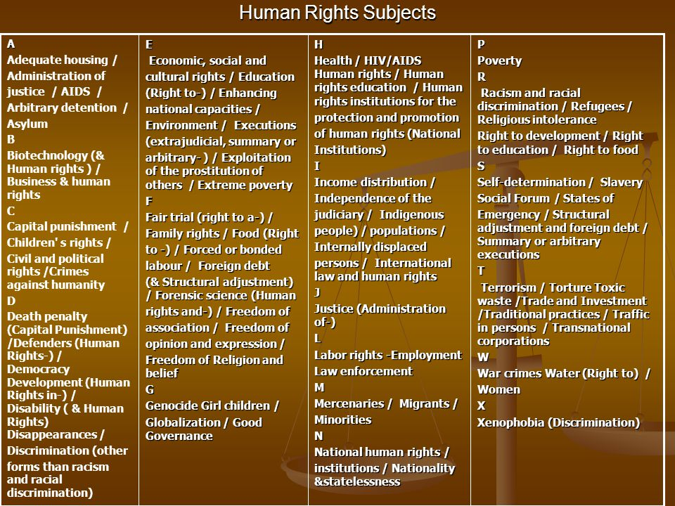 Human Rights Subjects H
