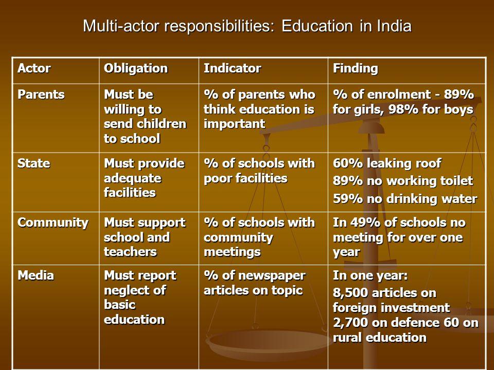 Multi-actor responsibilities: Education in India