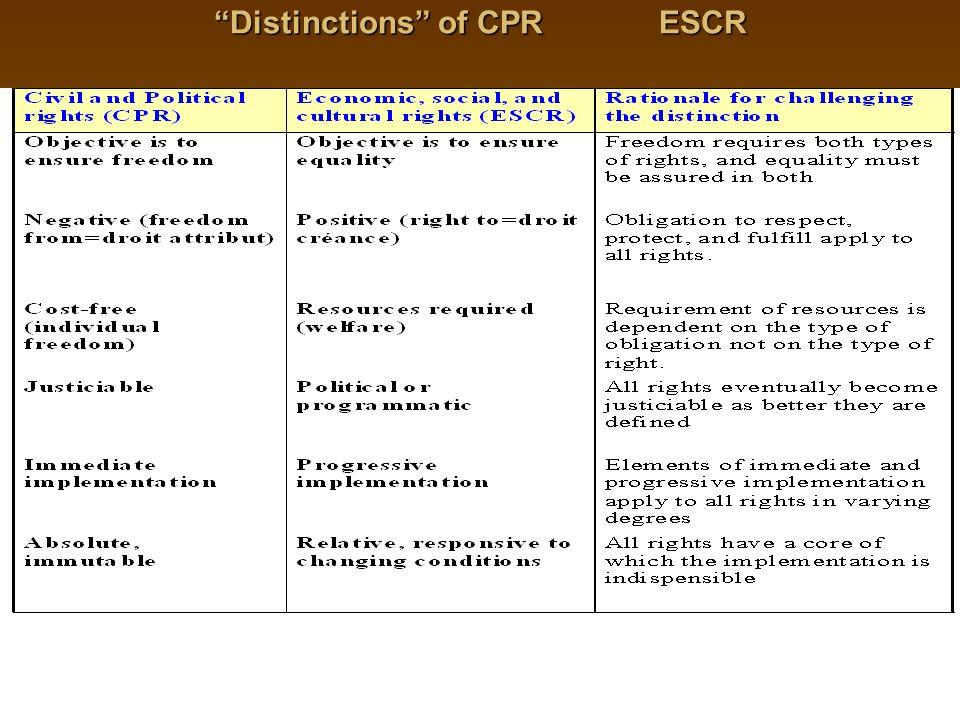 Distinctions of CPR ESCR