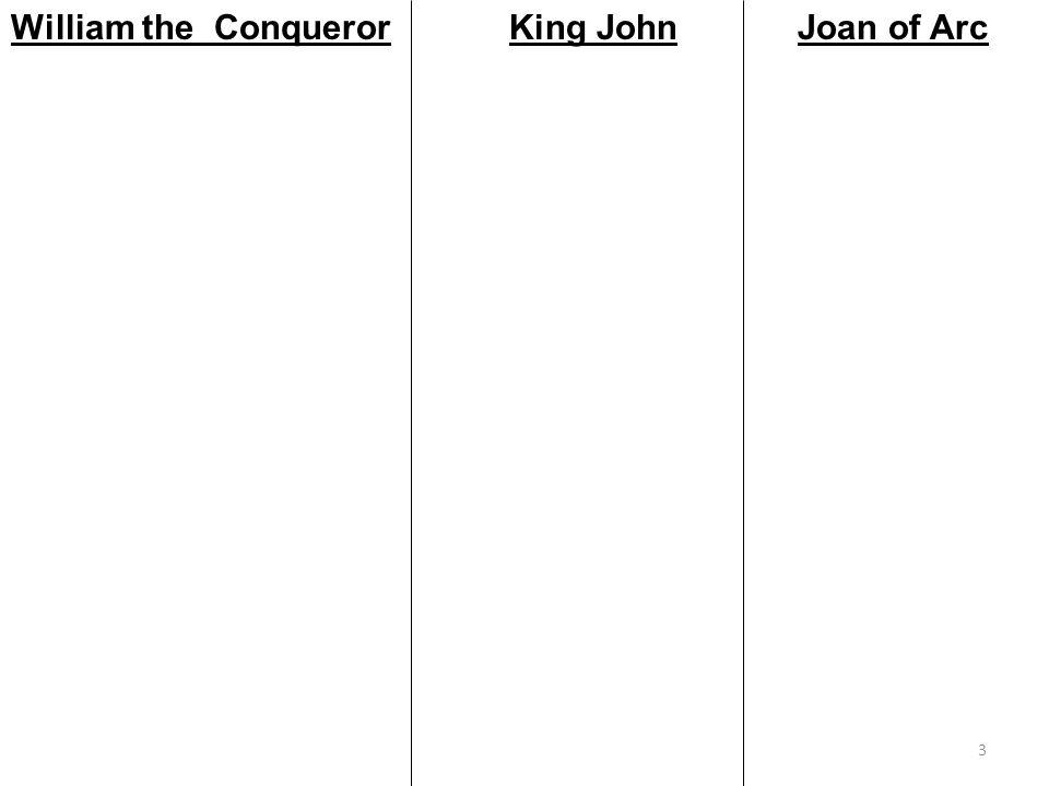 William the Conqueror King John Joan of Arc