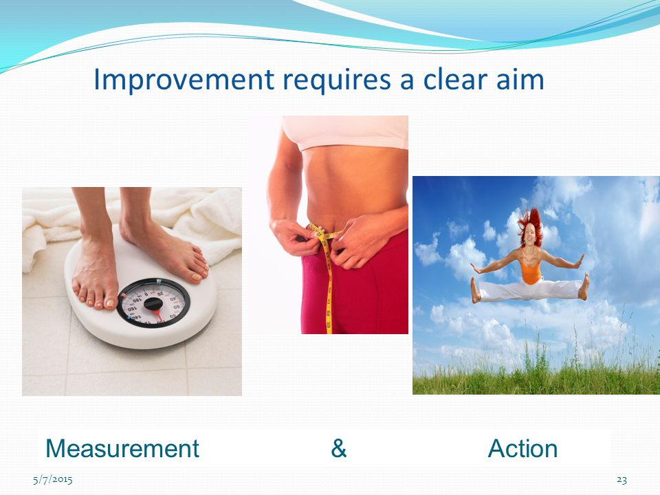 Improvement requires a clear aim