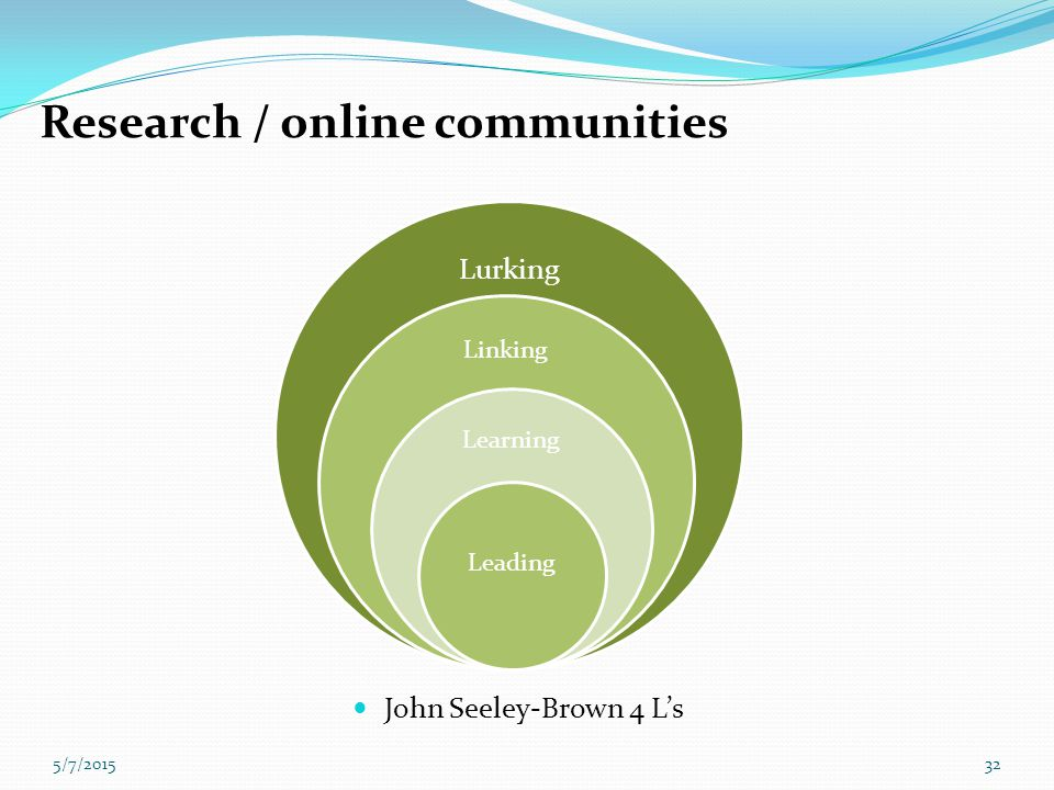 Research / online communities