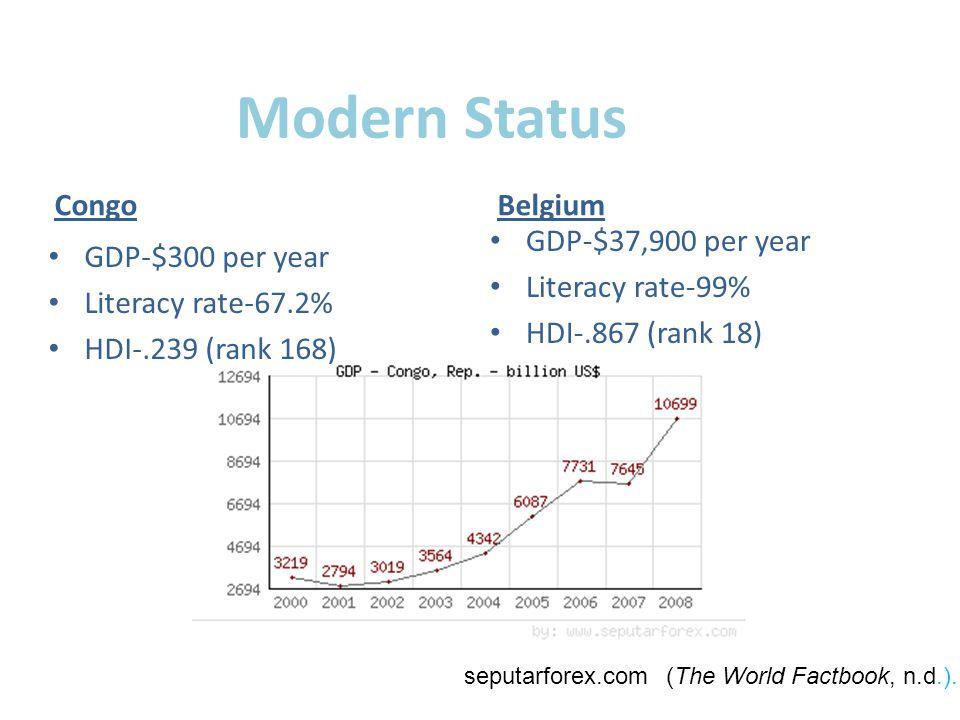 Modern Status Congo Belgium GDP-$37,900 per year Literacy rate-99%