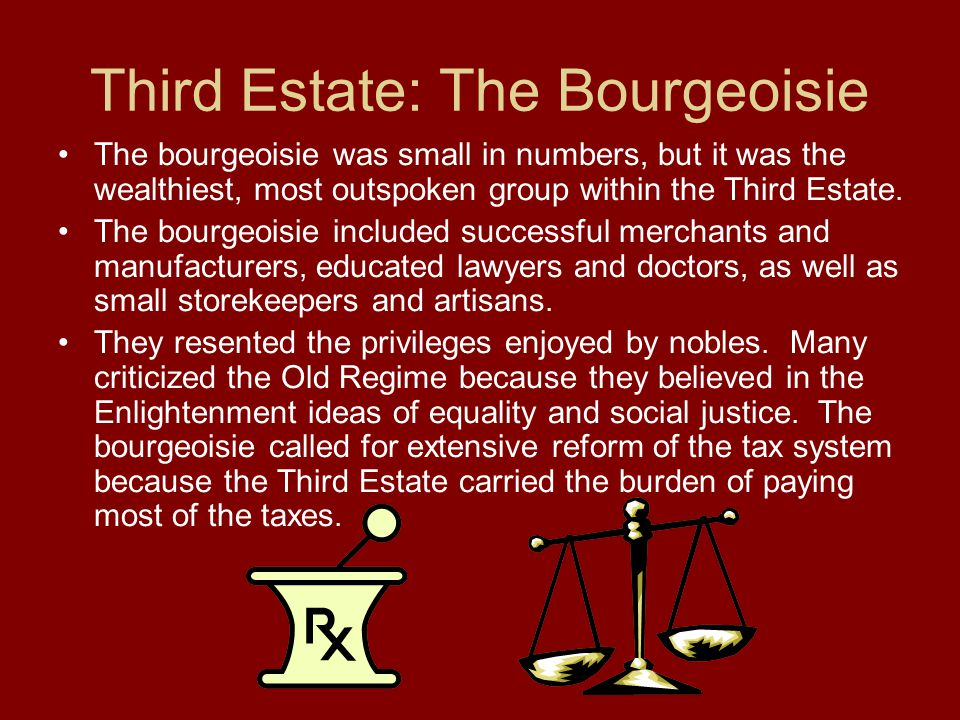 Third Estate: The Bourgeoisie