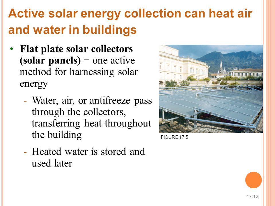 Active solar energy collection can heat air and water in buildings