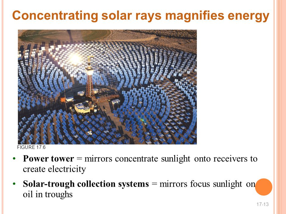 Concentrating solar rays magnifies energy