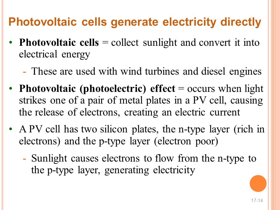 Photovoltaic cells generate electricity directly
