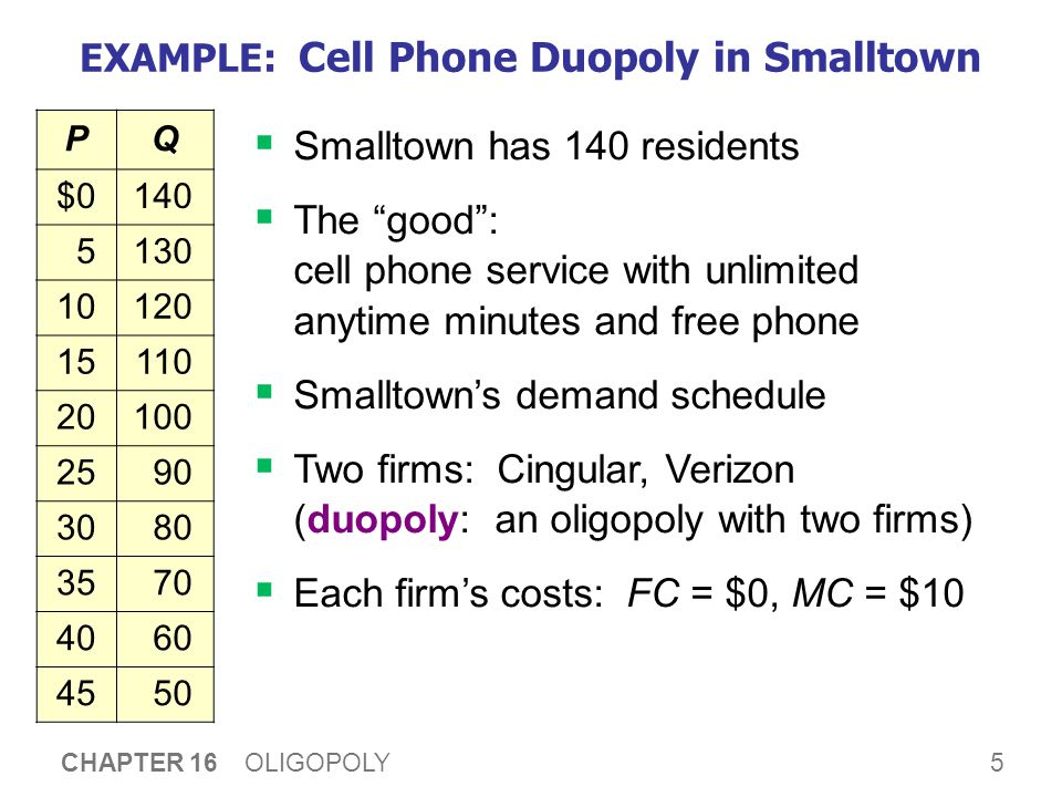 EXAMPLE: Cell Phone Duopoly in Smalltown
