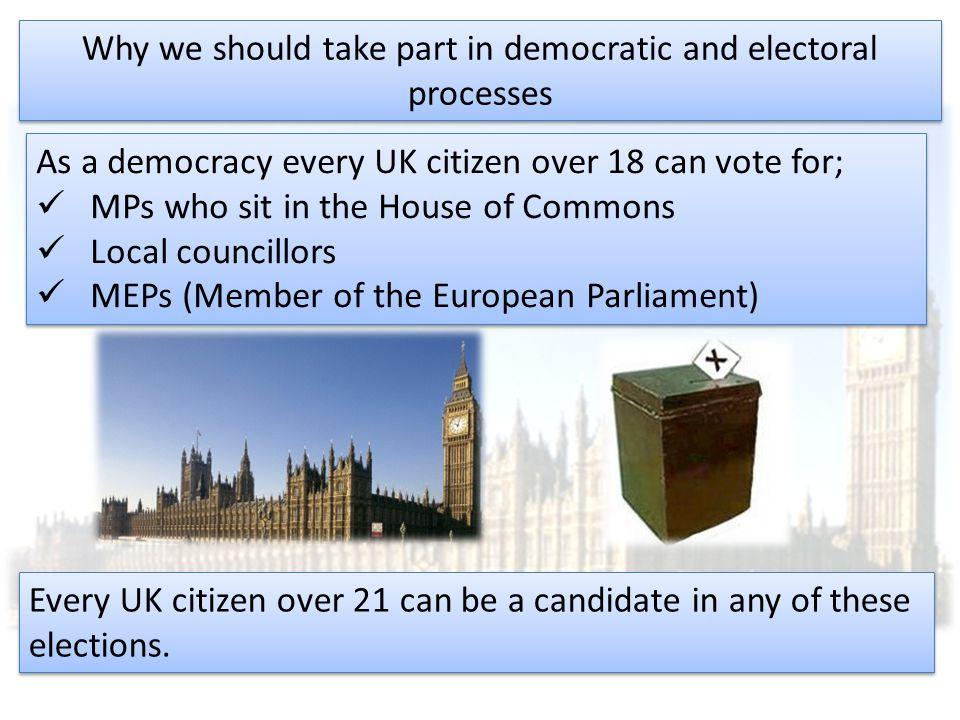 Why we should take part in democratic and electoral processes