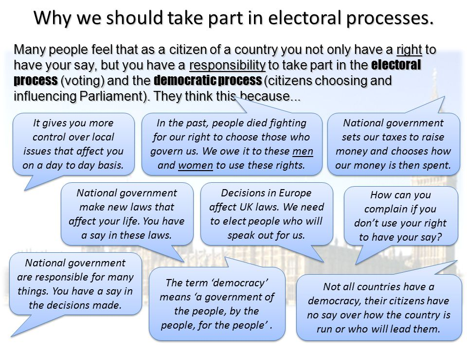 Why we should take part in electoral processes.