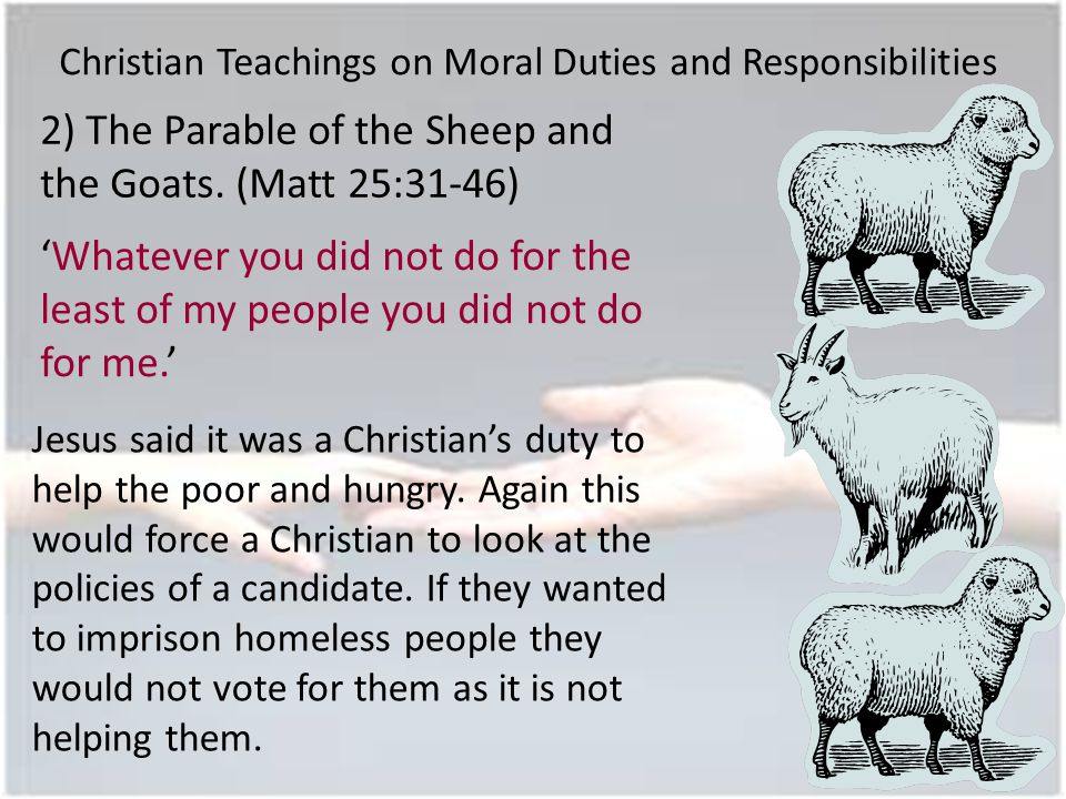 Christian Teachings on Moral Duties and Responsibilities