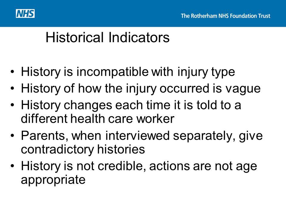 Historical Indicators