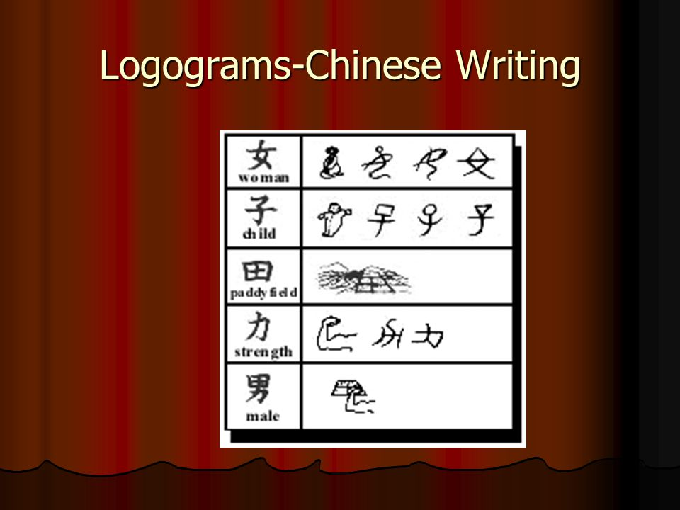 Logograms-Chinese Writing