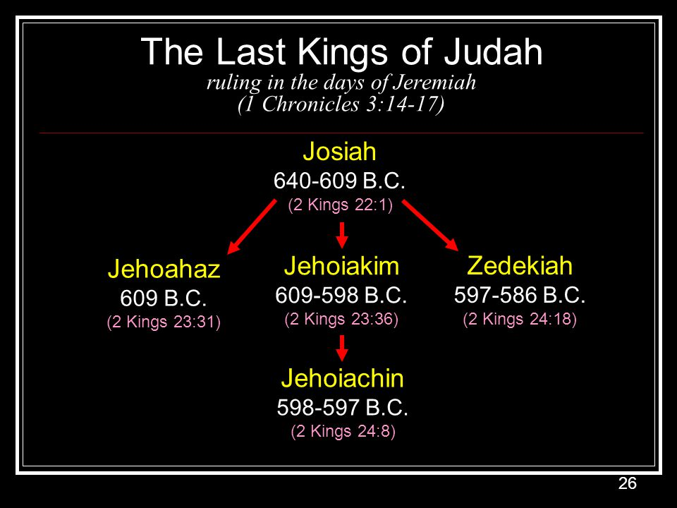 The Last Kings of Judah ruling in the days of Jeremiah (1 Chronicles 3:14-17)