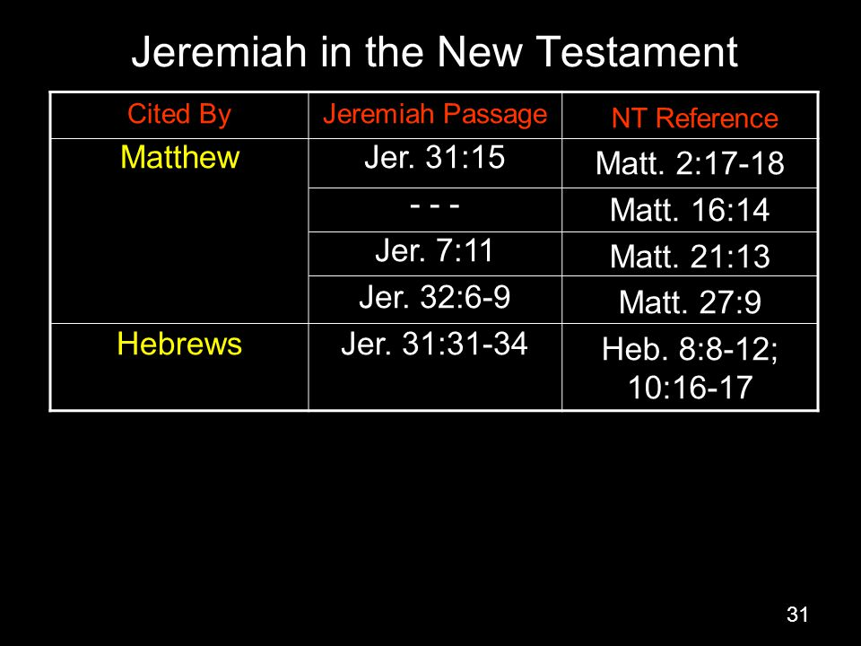 Jeremiah in the New Testament