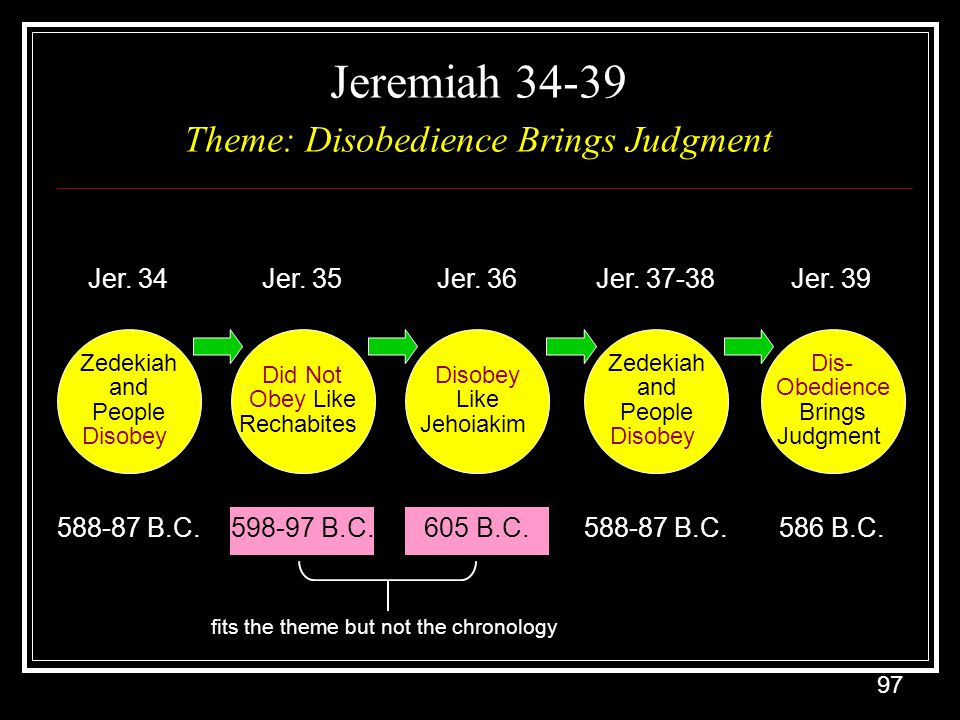 Jeremiah 34-39 Theme: Disobedience Brings Judgment