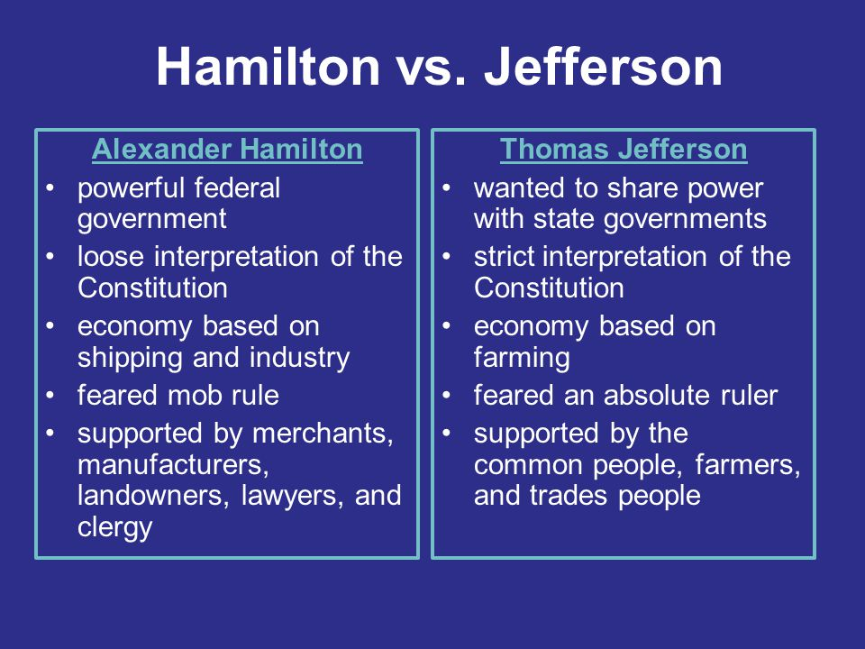 Hamilton vs. Jefferson Alexander Hamilton powerful federal government